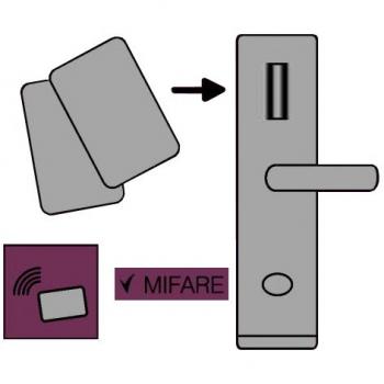 Systém Gaudi Simplex